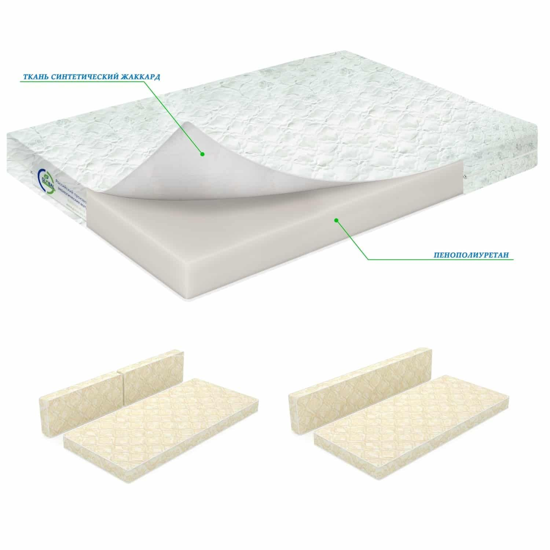 Подушка для софы Матрасы по цене 7250\7750 руб.